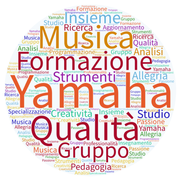 La forza della didattica Yamaha: gli insegnanti - Yamaha Music Club